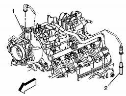 2007 chevy tahoe engine diagram 2007 printable wiring 2003 tahoe engine diagram 2003 home wiring diagrams on 2007 chevy tahoe engine