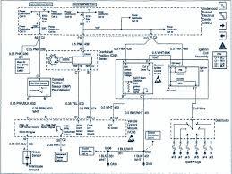 2000 gmc truck electrical wiring diagrams 2000 wiring diagrams gm wiring diagrams free download at Gmc Truck Wiring Diagrams