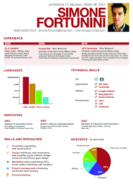 Visual Resume Templates Visualinfographic Resume Examples