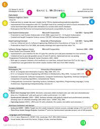 ... Best 25+ Good resume objectives ideas on Pinterest Professional - career  perfect resume reviews ...