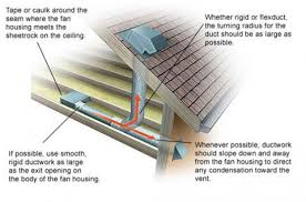 exterior exhaust fan vent cover. attractive bathroom wall vent fan with exhaust building america solution center exterior cover