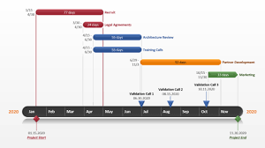 Slide O Chart Free Gantt Chart Template Collection