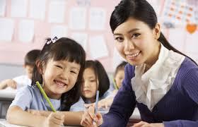 Nursery Teacher Teachers Training Course Act