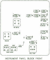 saturn car fuse box wiring diagrams