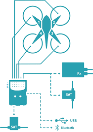 msh brain wiring diagram wiring diagram and schematic design trex 450 wiring diagram diagrams schematics ideas