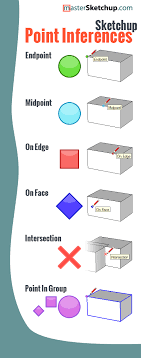 Replace selected edges by dotted line. Using The Sketchup Inference System Mastersketchup Com