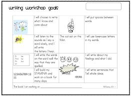Writing Anchor Charts Lessons Tes Teach
