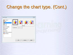 Free Online Navigation Charts Ch4 Charts 16 The Place For Free Online Training Courses