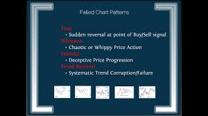 How To Trade Webinar By Suri Duddella The Success And