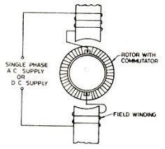 this is the model circuit of conductively pensated universal motor