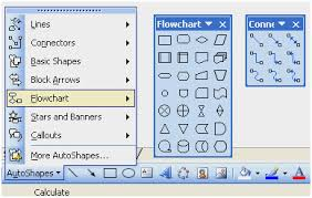 Excel Organizational Chart Templates Flow Chart In Excel