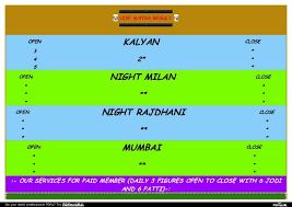 Matka Result Kalyan Chart Pin By Irfan Herdiyanto On Blog And Website Kalyan Tips