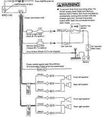 kenwood kdc 108 car stereo wiring diagram wiring diagram kenwood kdc 152 wiring harness diagram images