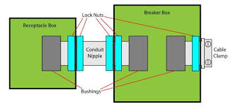 build a 240v power adapter for your mig welder make figure 8 block diagram showing how to connect the conduit nipples and cable clamps