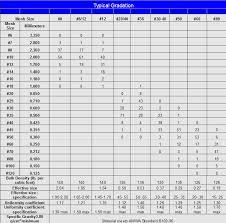 Pool Filter Size Chart Garnet Northern Filter Media