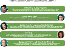 employee development in the modern workforce chronus employee development across employee lifecycle