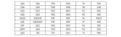 32f Bra Size Chart Gossard Lingerie Online Sizing Guide