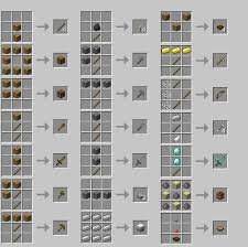 minecraft crafting. Minecraft Basic Items | Crafting Recipes/charts « Updates E