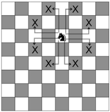Chess Moves Chart Chess For Kids