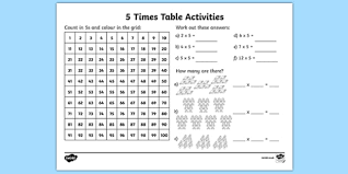 Fill in your answers for the various questions and check if you have filled them incorrectly. Free 5 Times Tables Worksheet And Number Grid Math Resource Twinkl