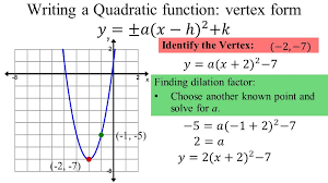 identify the vertex finding dilation factor choose another known point and solve for a