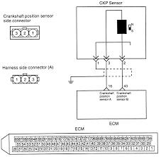 99 hyundai elantra crankshaft sensor wiring diagram motorcycle images of hyundai elantra crankshaft sensor wiring diagram hyundai accent gl how to replace a