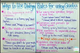 Quotation Marks Anchor Chart All Posts About Commas And Quotation Marks Anchor Chart On