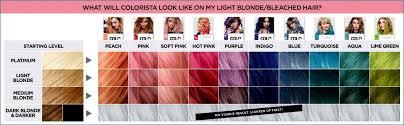 Argan Oil Hair Dye Color Chart Permanent Herbatint Color