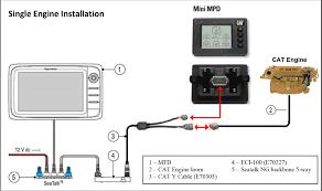 twin yamaha fuel management wiring diagram wiring library caterpiller single engine installation raymarine