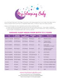 Download Sleep Chart My Sleeping Baby
