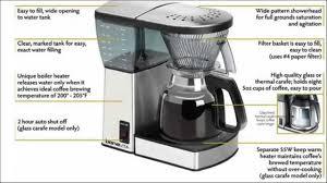 bonavita bv1800th 8 cup coffee maker with thermal carafe