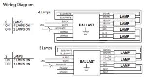 philips f54t5ho ballast wiring diagram wiring diagram completed f54t5ho ballast wiring diagram wiring diagram blog ep4 54ho prs mv howard f54t5 ho electronice fluorescent
