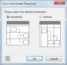 microsoft visio   creating swimlane diagrams   windows     in the template categories section  click flowchart  and then double click the cross functional flowchart thumbnail  the orientation selection dialog box