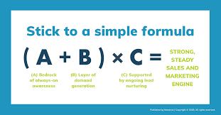 B To B Sales A Simple Formula For B2b Growth Maverick