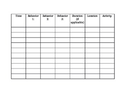 Frequency And Duration Data Chart
