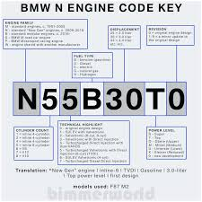 bmw e90 engine parts diagram view racing4mnd org bmw e90 engine parts diagram view