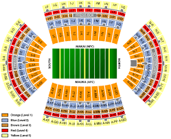 Nfl Pro Bowl Tickets Schedules And Venuemaps