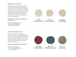 Best Interior Paint Colors Choosing Indoor Paint Color Schemes Fascinating How To Choose Paint Colors For Your Home Interior