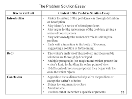 what should i do my essay on essay writing help an striking what should i do my essay on jpg