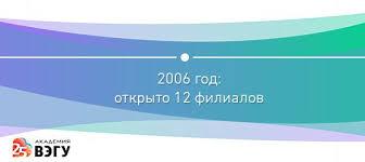 Академия ВЭГУ ВКонтакте 25 лет академии ВЭГУ