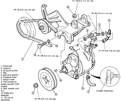 Hose routing diagram furthermore mazda images gallery repair guides steering power steering pump rh