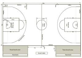 basketball court dimensionsfiba  international  court dimensions