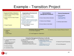 Transition Management Plan Template Plan Bee