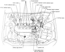 Nissan altima engine diagram i have a intermittent spark on sentra once it starts c 152