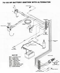 Diagram jeep alternator wiring car horn for cj electrical cj7 sale jeep cherokeeator wiring diagram wrangler