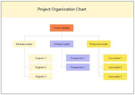 Chart Services Project Chart Flex Printing Services In Mandi Narayan Art
