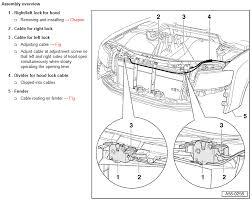 audi a4 fan wiring diagram audi wiring diagrams description hood audi a fan wiring diagram