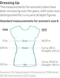 Vanity Fair Slip Size Chart Vanity Sizing Chart Timewithfriends Co