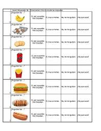 English Speaking Chart Food Speaking Chart Questions And Answers