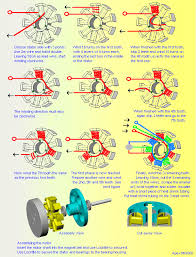 rebuild your bike s expensive stator 5 steps